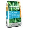 Landscaper Pro AllRound Gyepműtrágya 5804